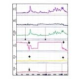 avaliação urodinâmica preço no Jabaquara